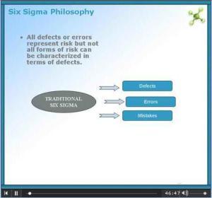 Interactive ISL Learning Slide Sample