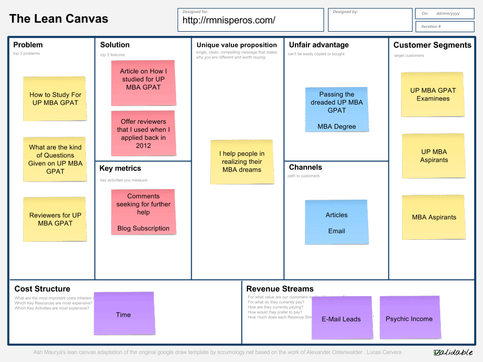 Copy of Lean Business Model Canvas Google Draw template (1)