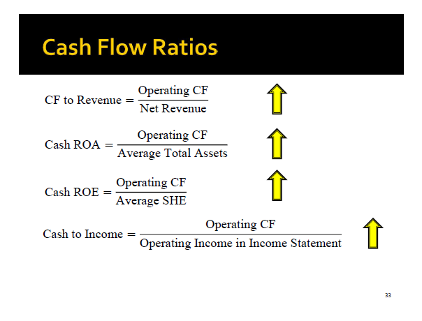 finance cheat sheet Cash Flow Ratios2