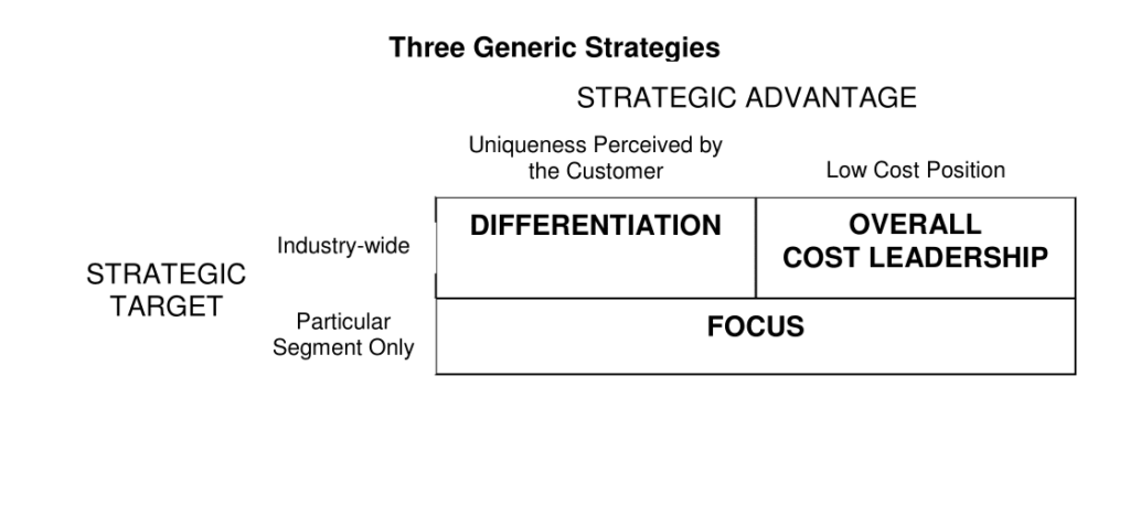 strategic planning Three Generic Strategies